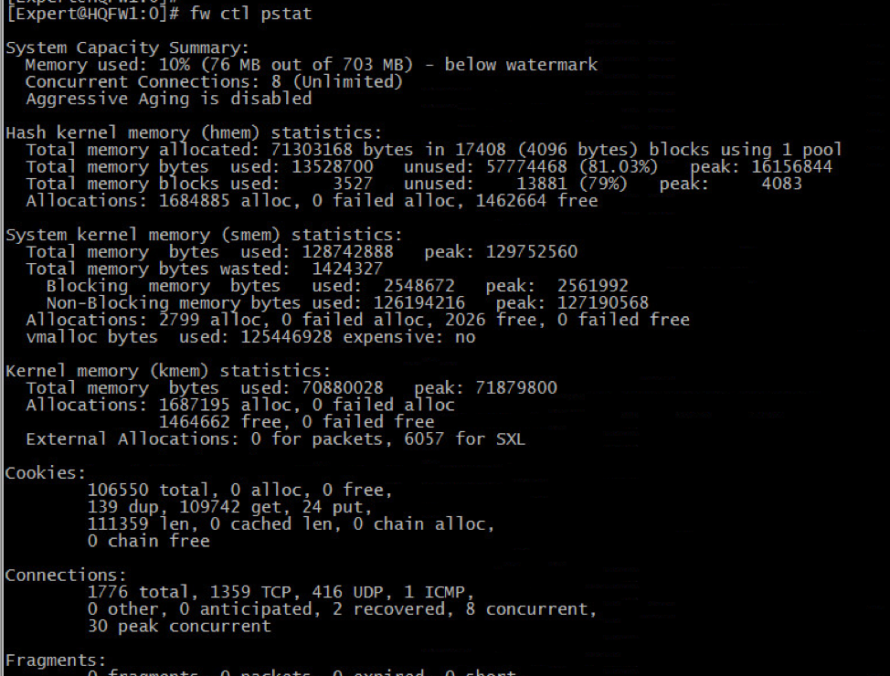 Checkpoint – Command line Interface and IPSEC VPN – Part V